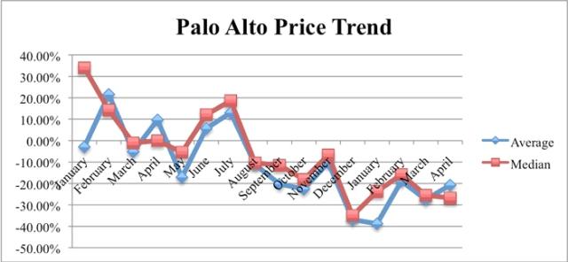 PaloAlto_Apr